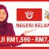 Jawatan Kosong Kelantan 2018