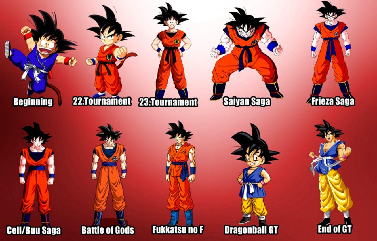 Goku Dragon Ball Gt Wallpaper Wallpapers Power