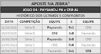LOTECA 711 - HISTÓRICO JOGO 04