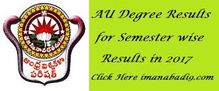 Manabadi AU Degree Semester Results 2017, Manabadi AU Results 2017