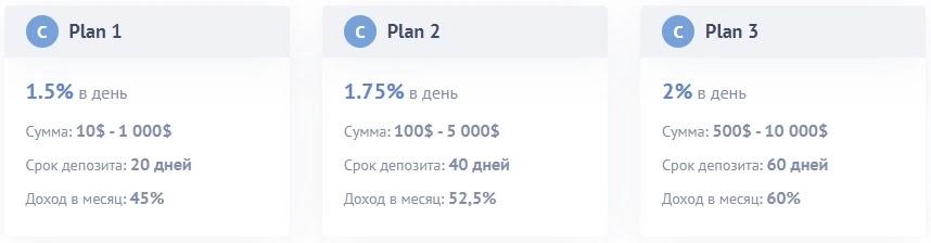 Инвестиционные планы Neroos 3