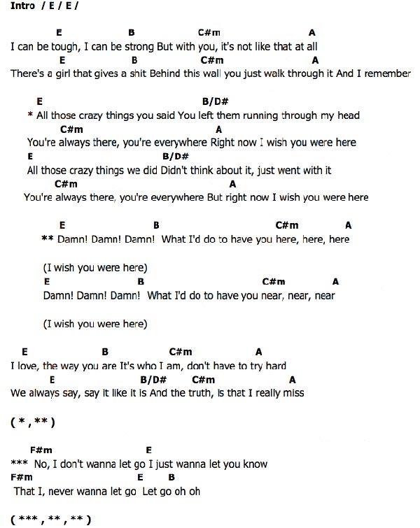 Avril Lavigne Guitar Chords Image collections - guitar chords finger ...
