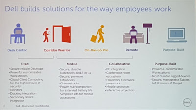 Mandal's presentation included an introduction to five different workplace personas: desk-centric, corridor warrior, on-the-go pro, remote and purpose-built, and the four categories of computing solutions that address their needs.