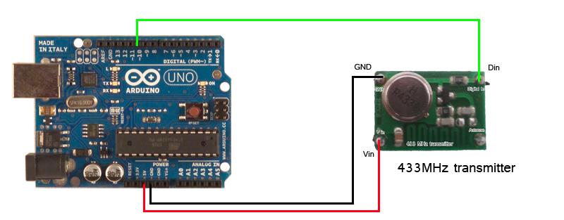 Jubito: Arduino Radio Remote Control [ RF 433MHz/315MHz ]