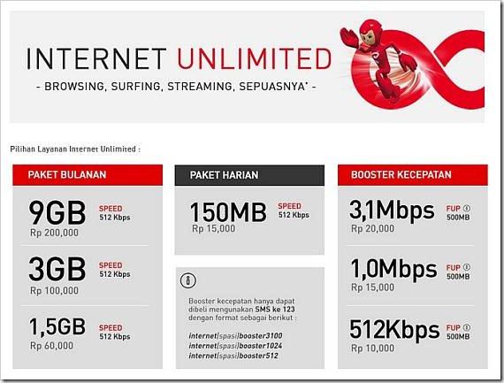 kuota internet