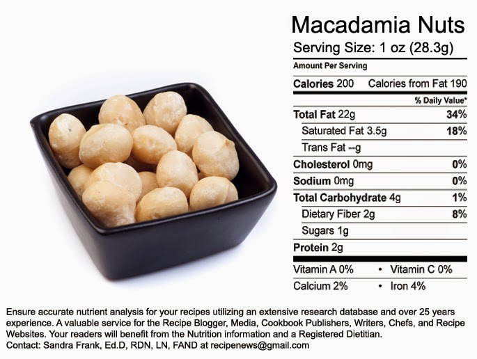 dietitians online blog national macadamia nut day