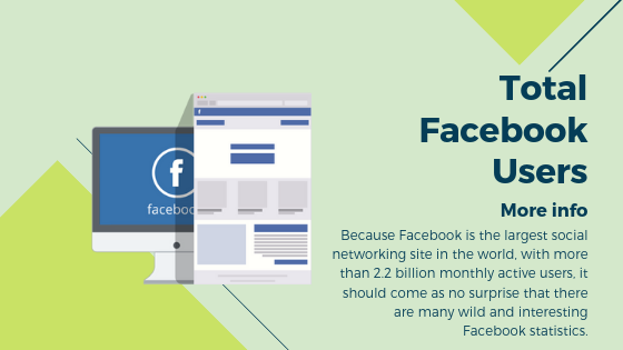 How Many Users In Facebook<br/>