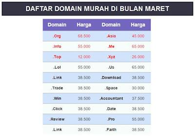 Kumpulan Daftar Harga Promo Domain Murah Tahun 2016