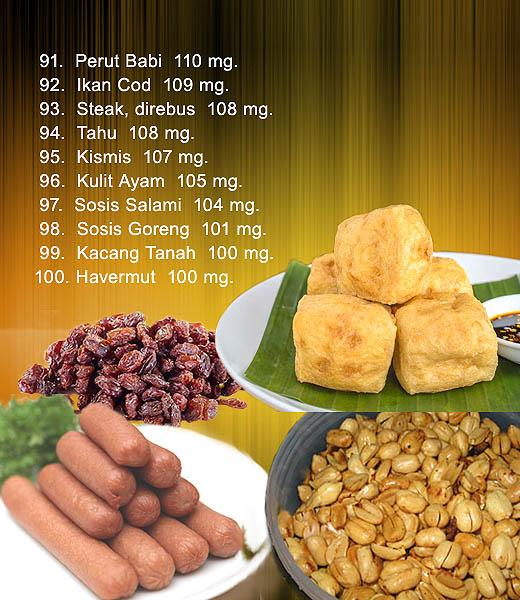 Daftar 91-100 makanan purin tinggi pemicu naiknya asam urat