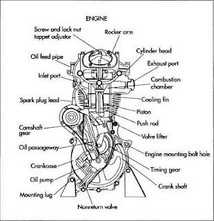 suzuki engine diagram wiring diagrams konsultSuzuki Xl7 Engine Diagram #21
