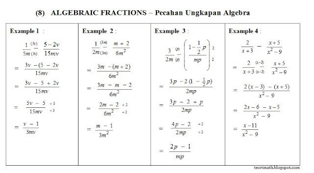 algebra pt3 contoh soalan