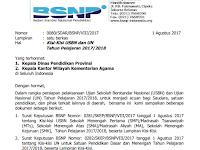 Kisi-Kisi Soal USBN & UN SMP SMA/SMK 2018 Kurikulum 2013
