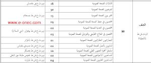 اعلان و مناصب الشبه الطبي 2018 الشلف