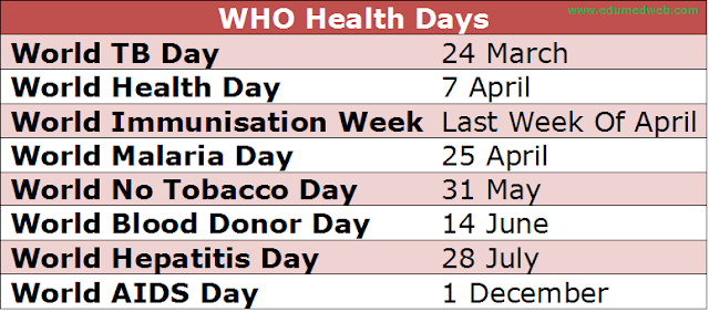 who-health-days