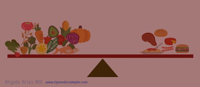 alimentacion-balanceada