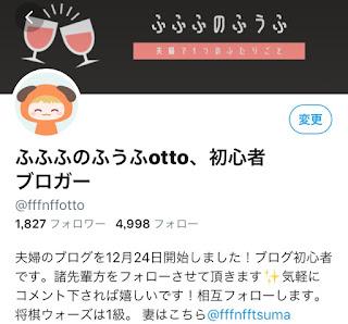 ブログ、ツイッター、Twitter