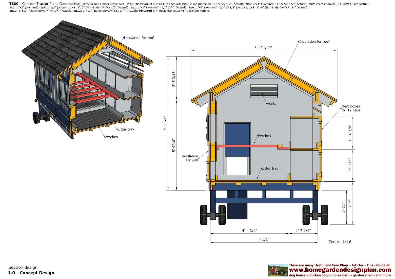 Home Garden Plans T300 Chicken Tractor Plans