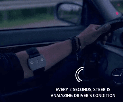 Wearable Device that delivers an Electric Shock to Awaken Sleeping Drivers