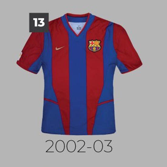 best service 7c5cb d8219 20 Years With Nike - Which Is The Best? Barça Home Kit ...