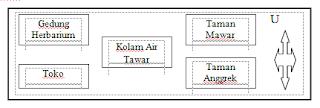 Soal Ujian UAS Bahasa Indonesia Kelas 4 Semester 2