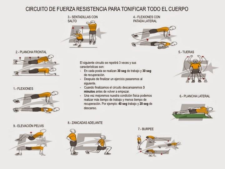 ejercicios de fuerza resistencia ejemplos