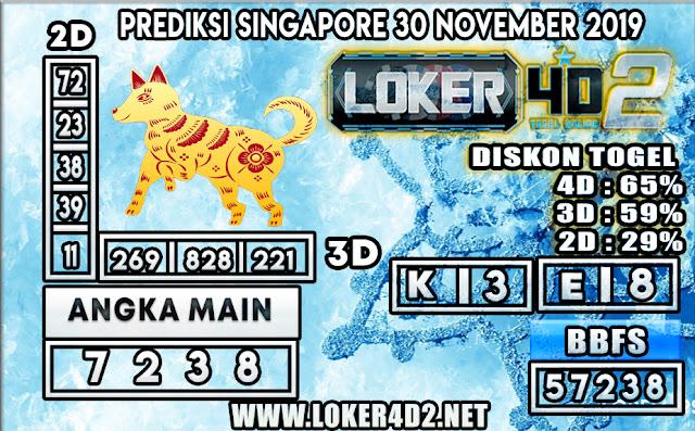 PREDIKSI TOGEL SINGAPORE LOKER4D 2 30 NOVEMBER 2019