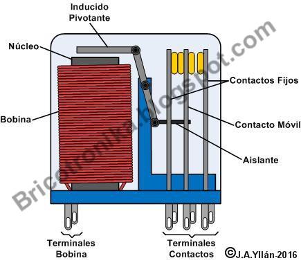 Rele electromecanico funcionamiento