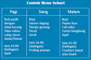 contoh menu pantangan diabetes