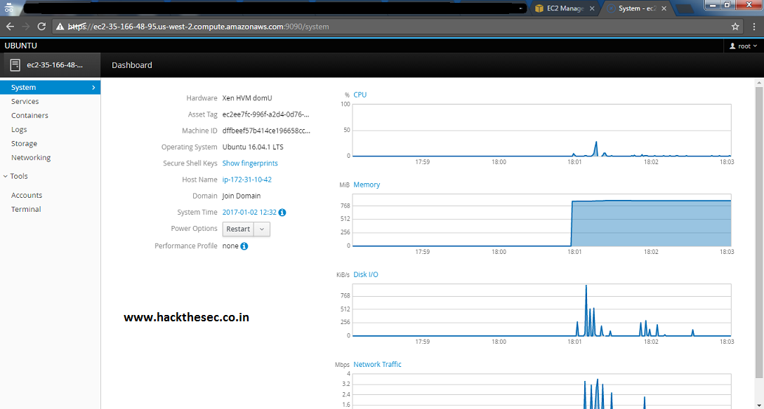 Hack The Sec-Leading Resource Of Linux Tutorial: Monitoring_Server