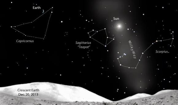 Astrofísica y Física: Los eclipses de Yutu para el próximo 2014