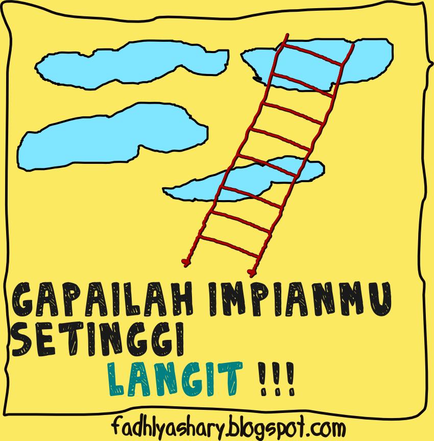 Blog Dewi Tri Hidayati Gambar Gambar Motivasi
