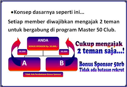 Bonus Sponsor Master 50 Club