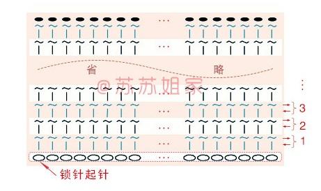 Схема вязания боковинки сумочки