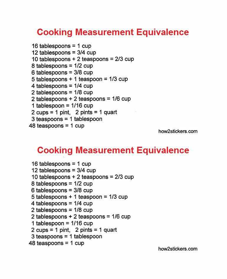 "Kitchen Measurements: ""Great,"" Deep South Recipes...,: Handy Kitchen Measurements"