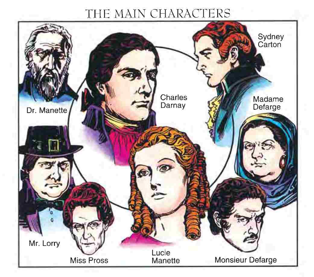 Krg The Kochi Reading Group Charles Dickens