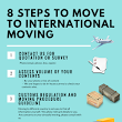 8 steps to move to international moving ~ Moving to Bangkok