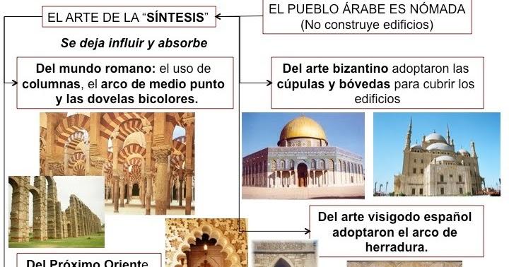 Publicaciones masonicas caracter sticas de la Porque la arquitectura es tecnica