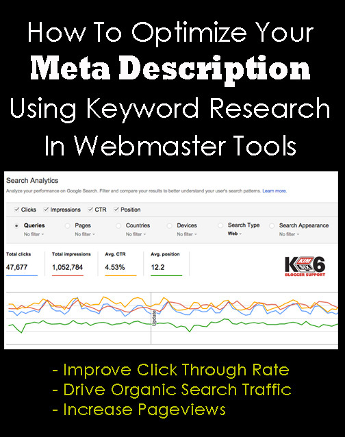 Optimize your meta description using keyword research in webmaster toosl