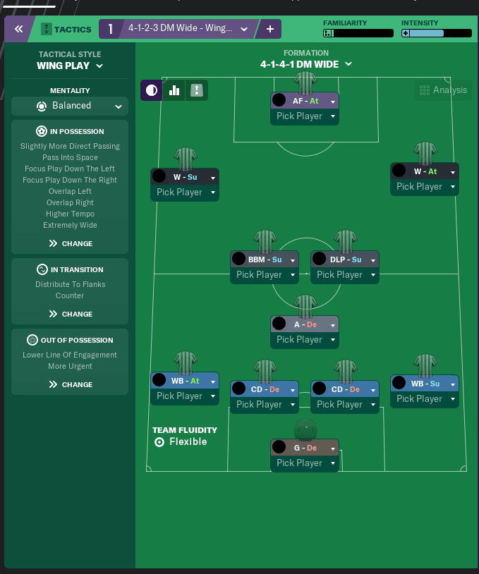 FM19 Newcastle United Tactics Formation