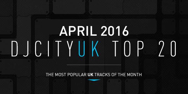 DJcity UK Blog