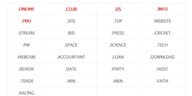 namecheap crazy sale  u2013 domain names at just  0 88  year