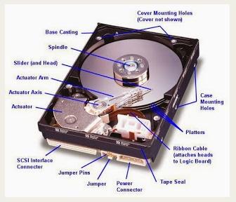 """<img src=""""hard_disk_drive.png"""" alt=""""hard_disk_drive"""">"""