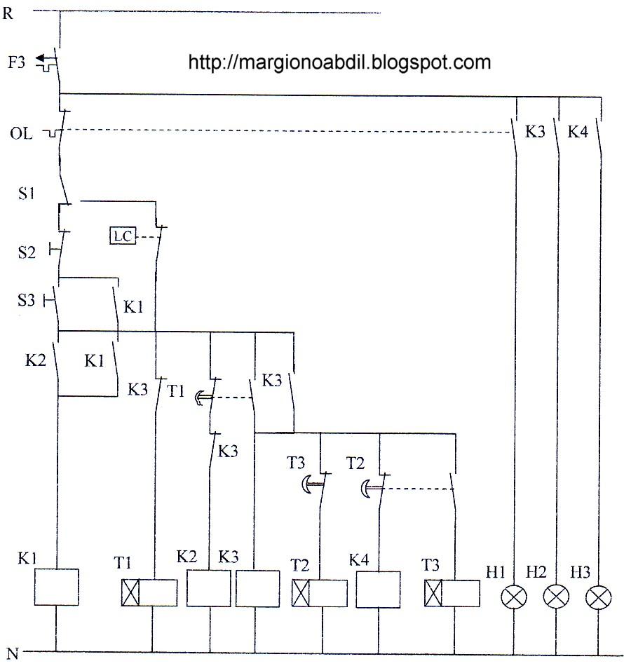 BLOG TEKNIK & VOKASI: Perakitan Panel Kontrol Motor Pompa Air