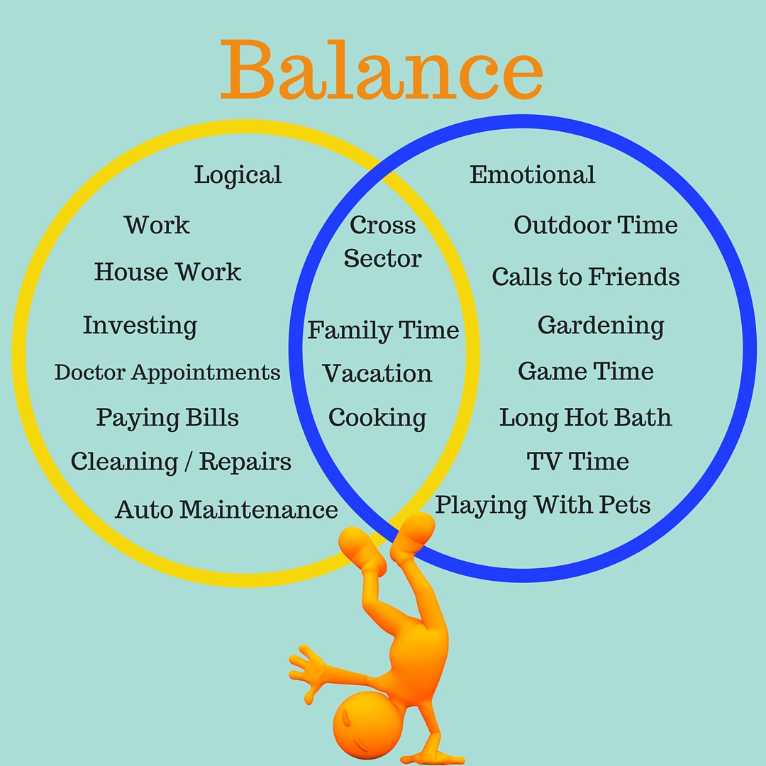 Finding Balance In A Topsy Turvy World