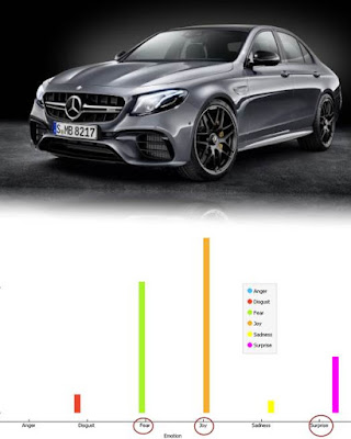 Opinii Pareri Mercedes E63 AMG 4MATIC