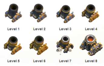 Biaya dan Lama Upgrade Mortar