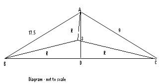 MathByVemuri: Trigonometry-2 (CAT-2008)