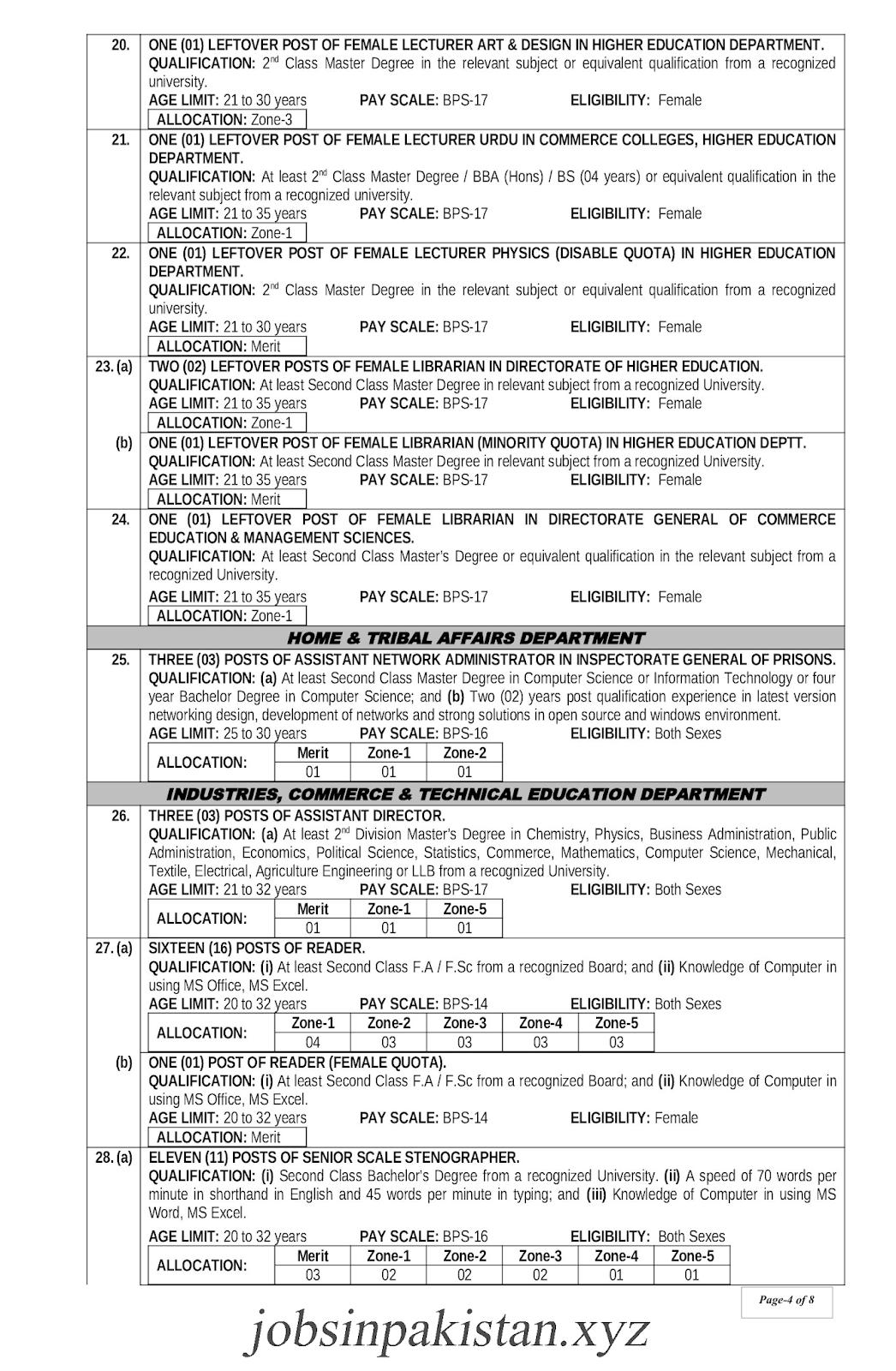 KPPSC Advertisement 08/2018 Page No. 4/8