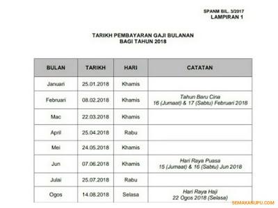 Jadual Tarikh Pembayaran Gaji Penjawat Kerajaan 2018