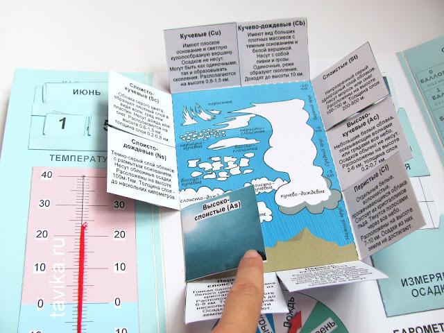 Лэпбук про погоду -  шаблоны для распечатки